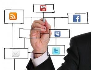 social media plan voor ZZP-ers